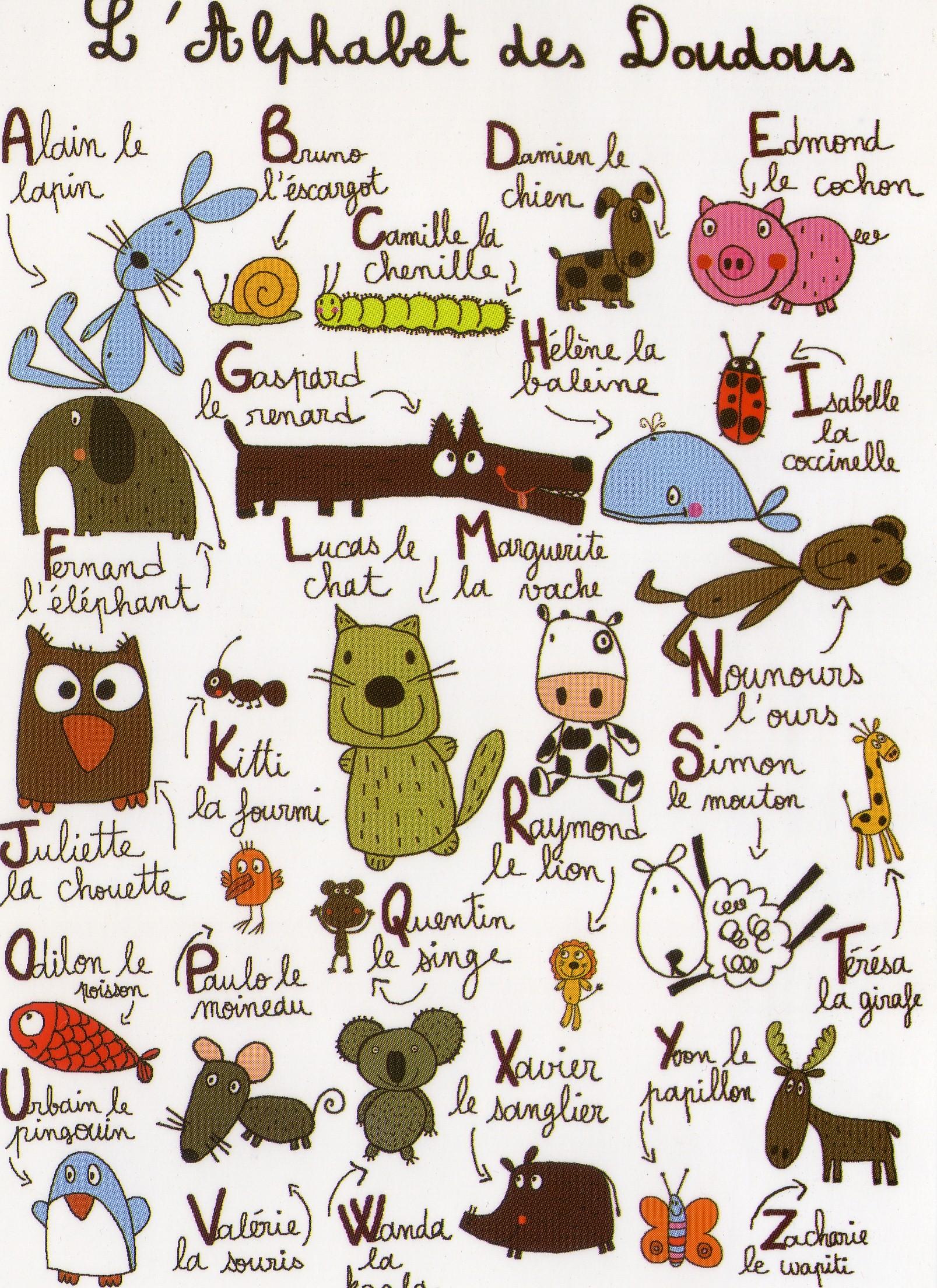 Chantiez vous l 39 alphabet fran ais onnaissez vous comb - L alphabet en francais a imprimer ...