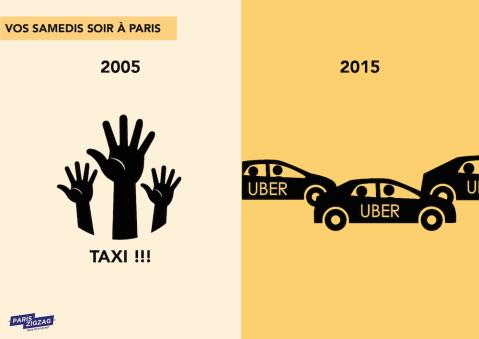 Pariszigzag.fr
